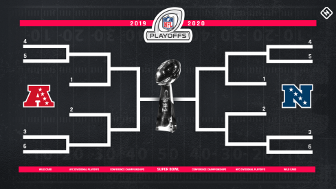 2019 nfl playpoff bracket blog