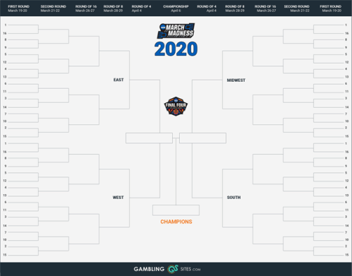 blank march madness bracket 2020 blogs